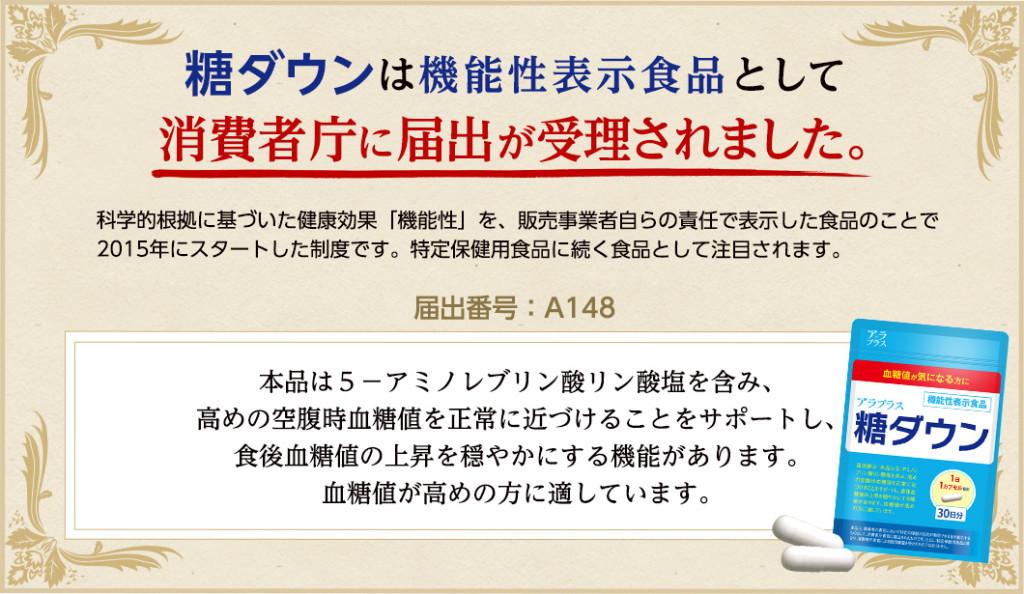 アラプラス糖ダウンは2015年12月に消費者庁に機能性表示食品として届出が受理されました。